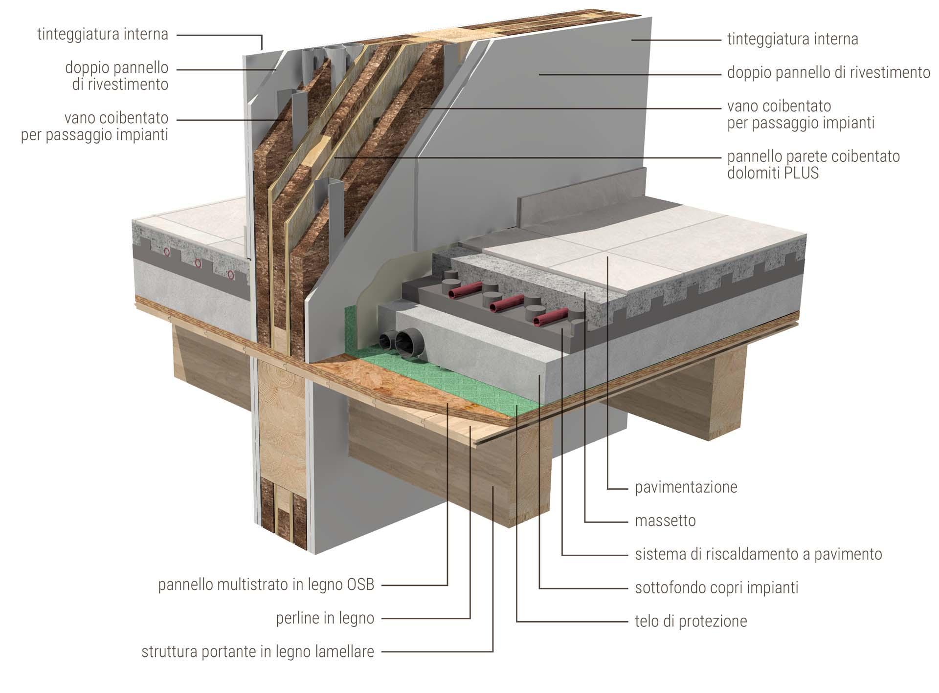 ILLE PLUS Sistema costruttivo case in legno parete portante lamellare