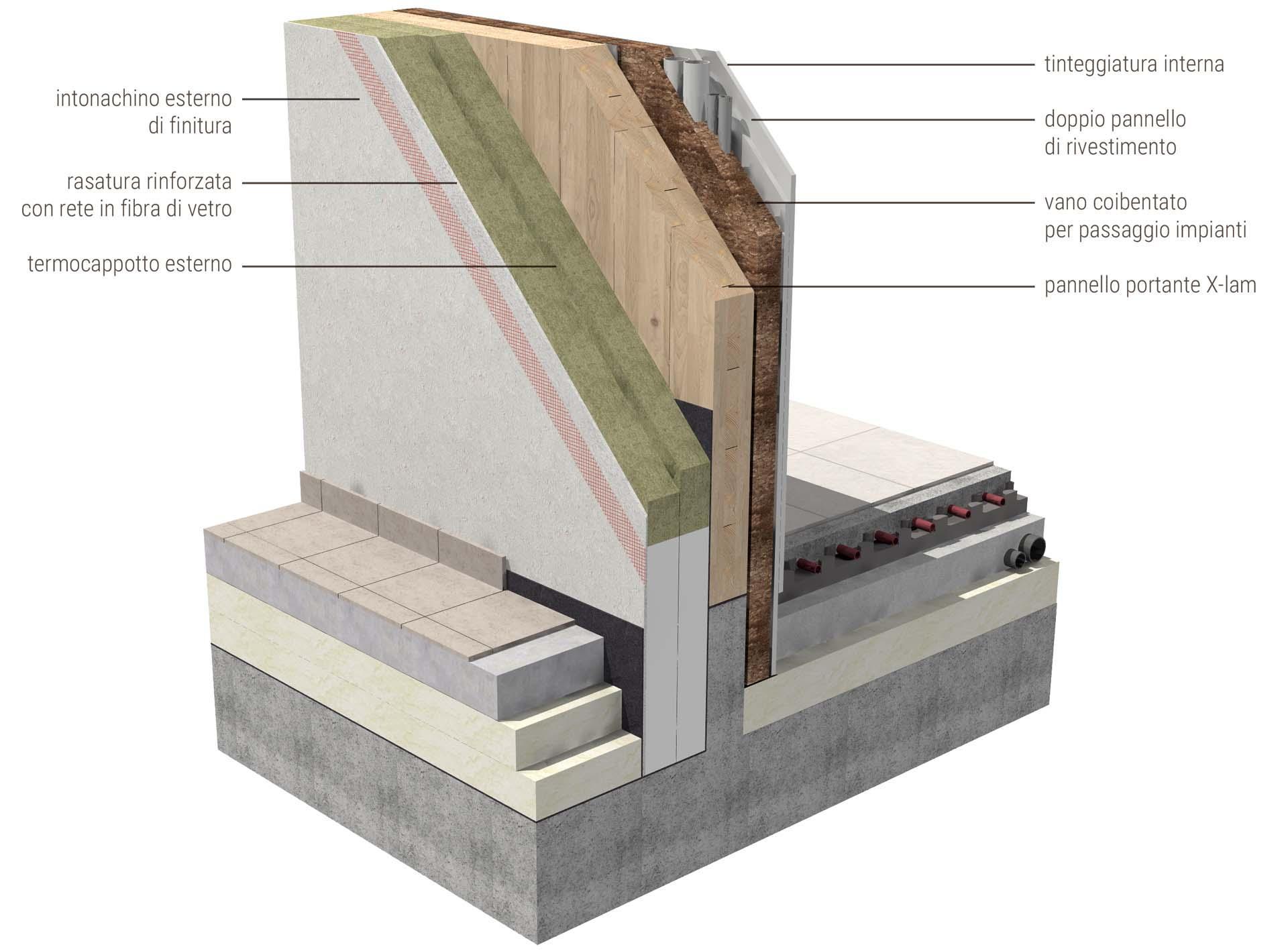 ILLE XLAM sistema costruttivo edifici in legno a pannello in lamellare