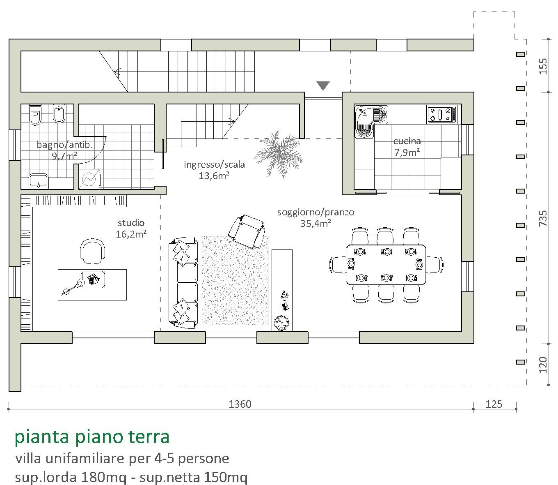 PIRA-Pianta_P0.jpg